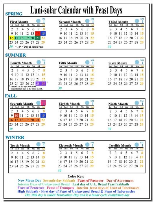 Calendar-luni-solar-Feasts-grid-Master-3-newNEW%20PENTECOST