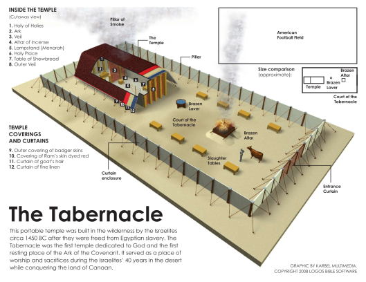 Tabernacle (1)